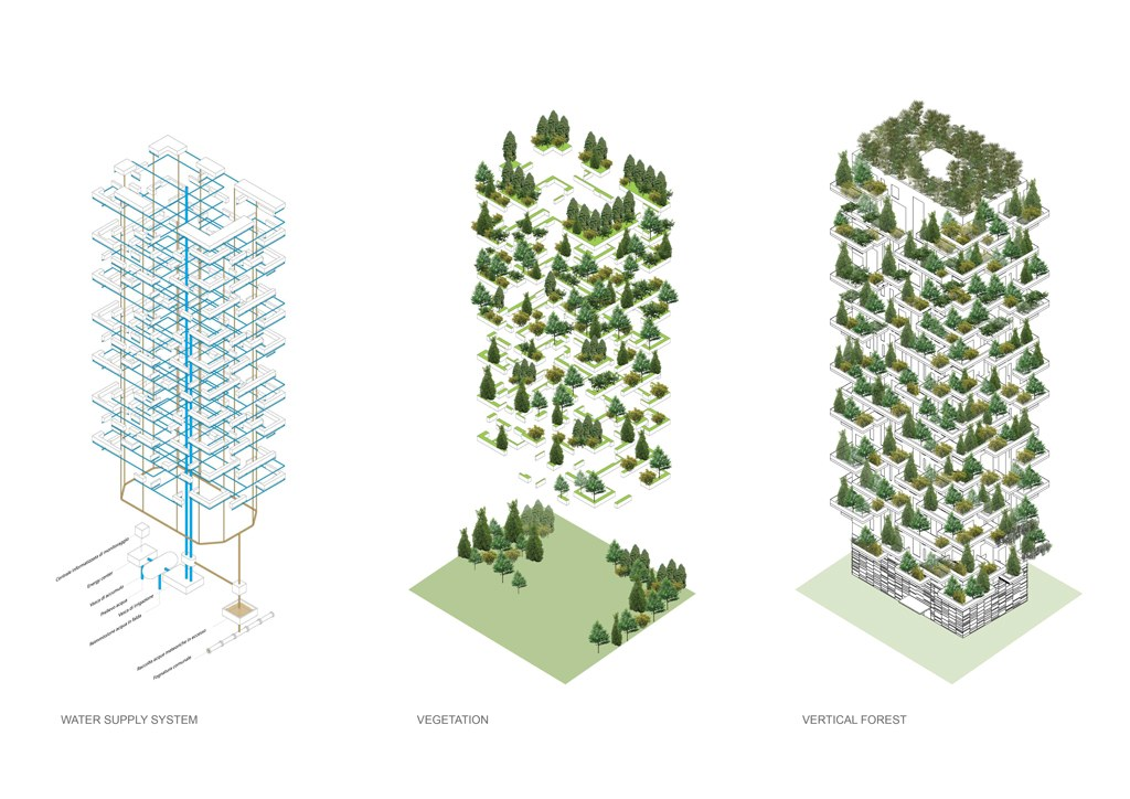 Trees in the sky the bosco verticale project in milan by boeri bv diagram ccuart Images