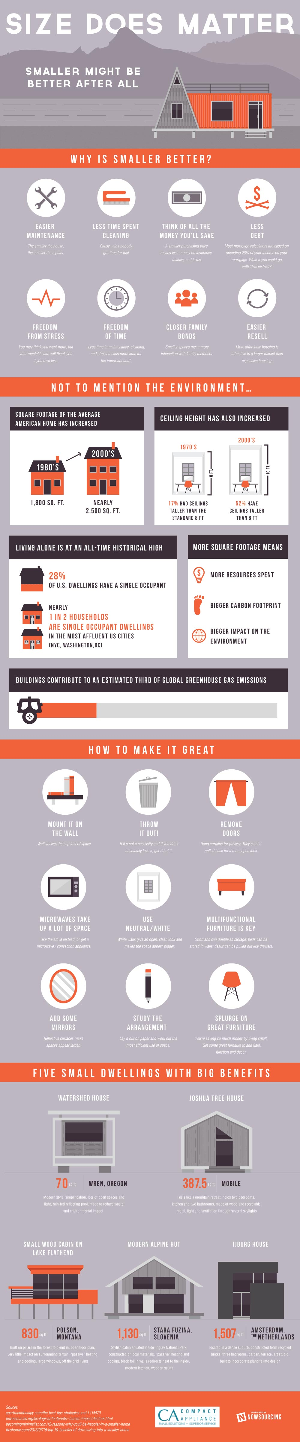 compact_living_infographic