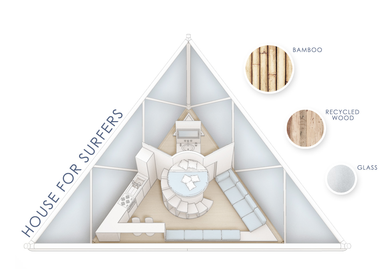 Axonometric and materials
