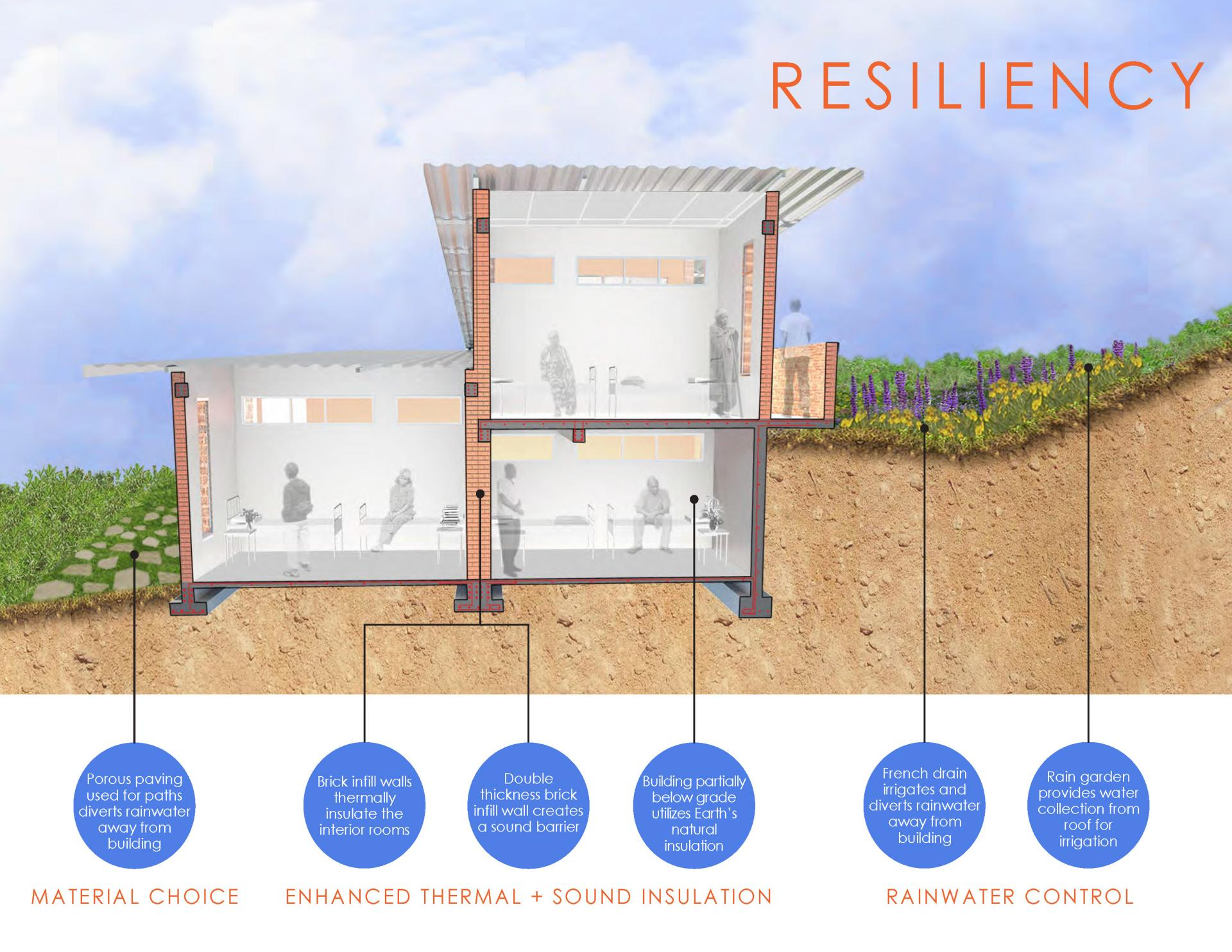 VHW_Staff_Housing11Resiliency_0