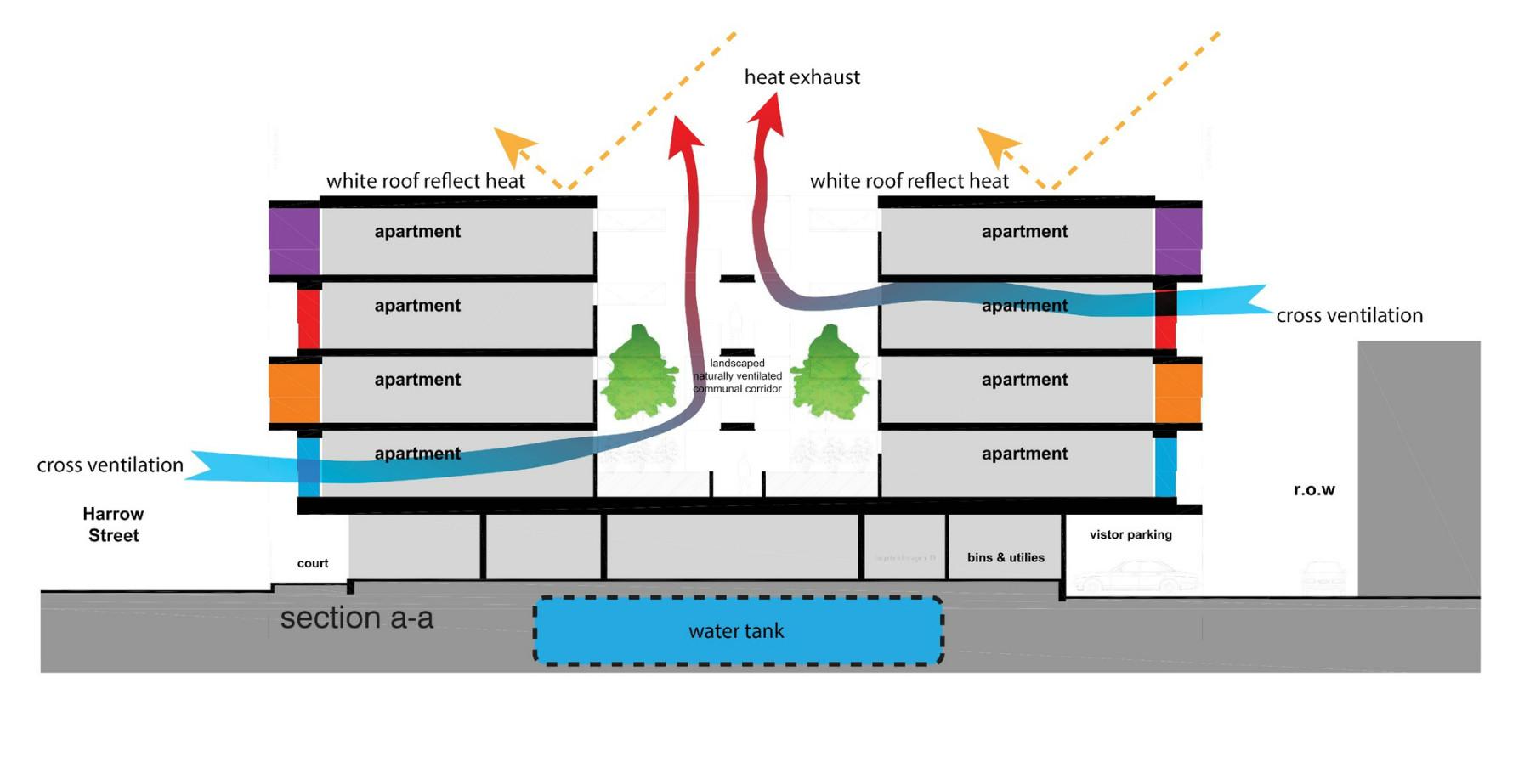 Spectrum Apartments airflow section