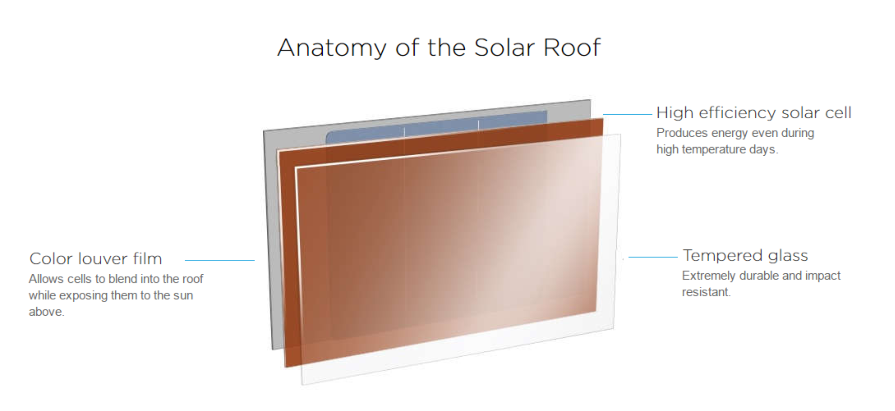 solar-roof-panel-detail