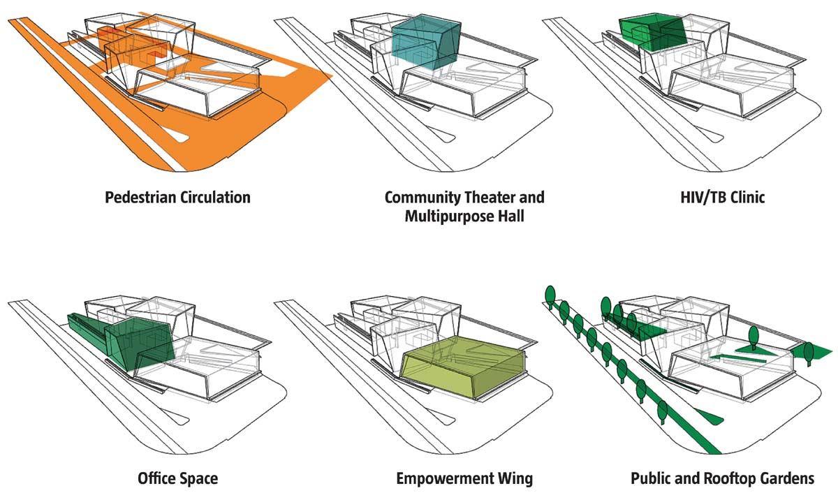ubuntu-centre_field-architecture-conceptmassing
